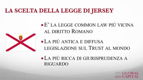 Legge di Jersey