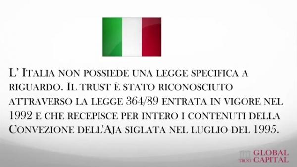 Riconoscimento del trust in Italia